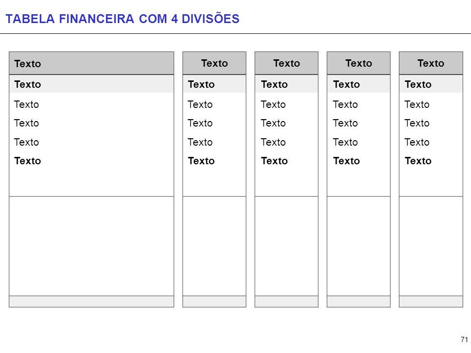 TABELA FINANCEIRA COM 5 DIVISÕES