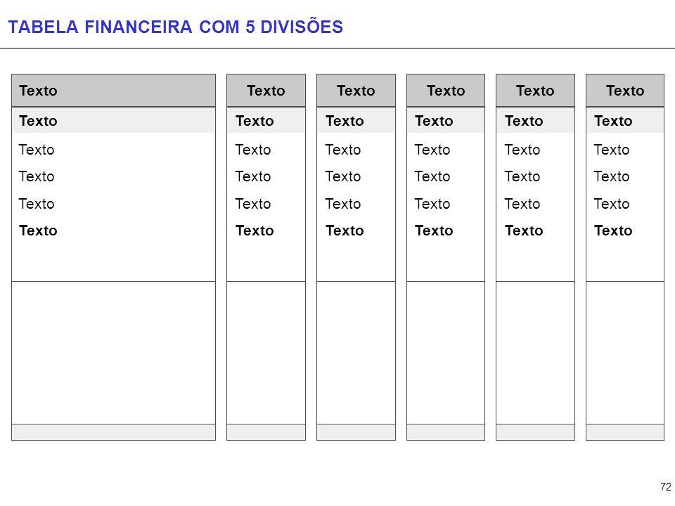 TABELA FINANCEIRA COM 6 DIVISÕES