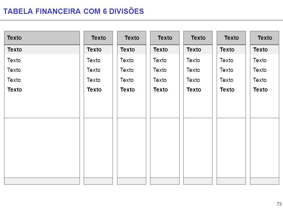 TABELA FINANCEIRA COM 7 DIVISÕES