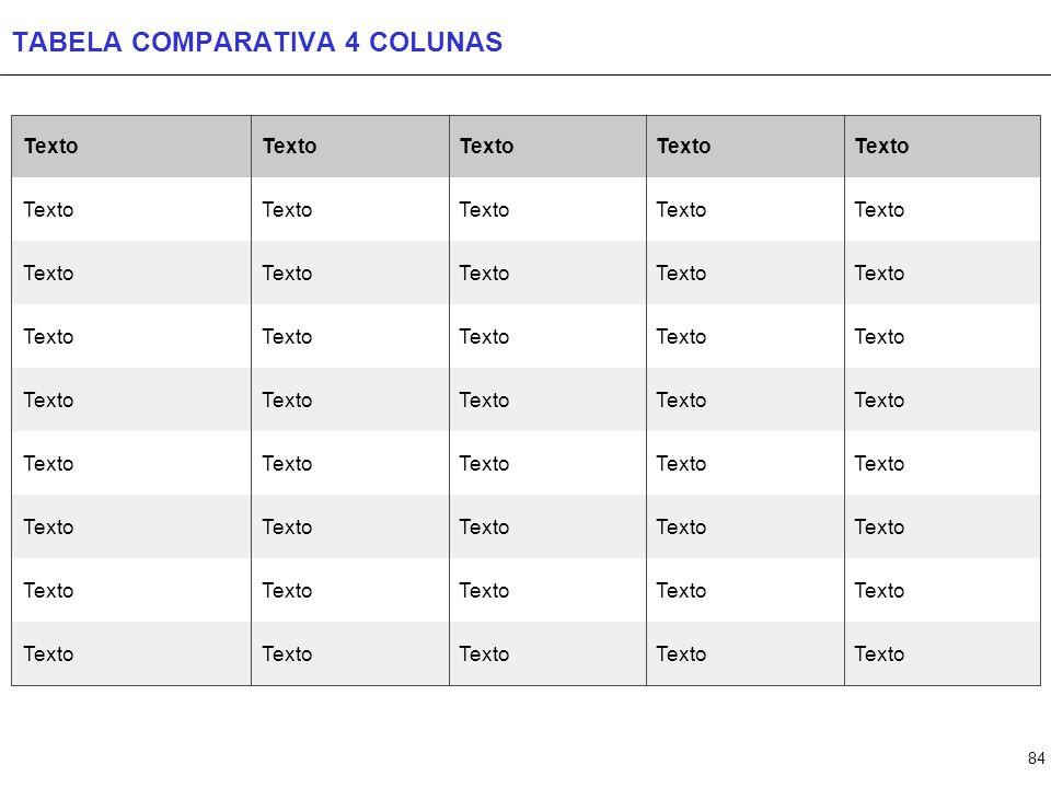 TABELA COMPARATIVA 5 COLUNAS