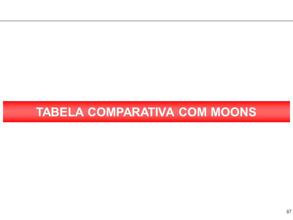 TABELA COMPARATIVA COM MOON CINZA – 5 COLUNAS