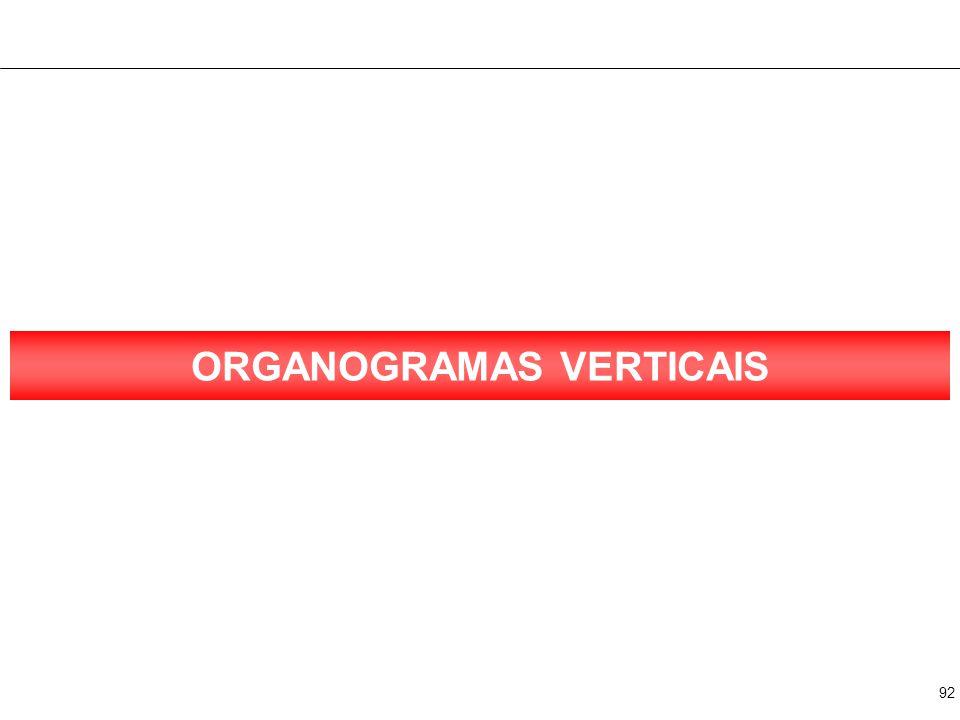 ORGANOGRAMA VERTICAL – CAIXAS 1