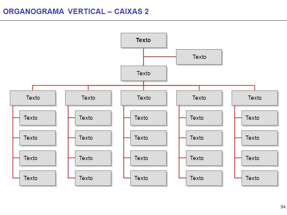 ORGANOGRAMA VERTICAL – CAIXA E TEXTO