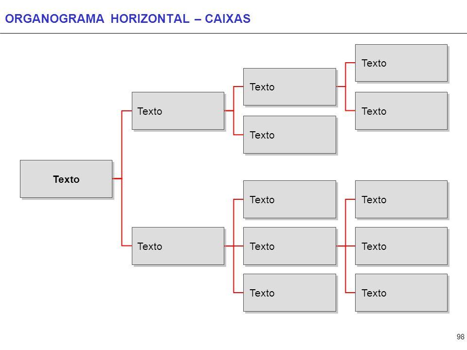 ORGANOGRAMA HORIZONTAL – CAIXA E TEXTO