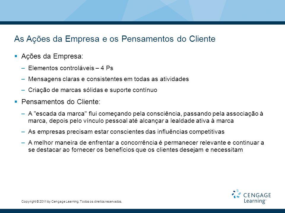 As Ações da Empresa e os Pensamentos do Cliente