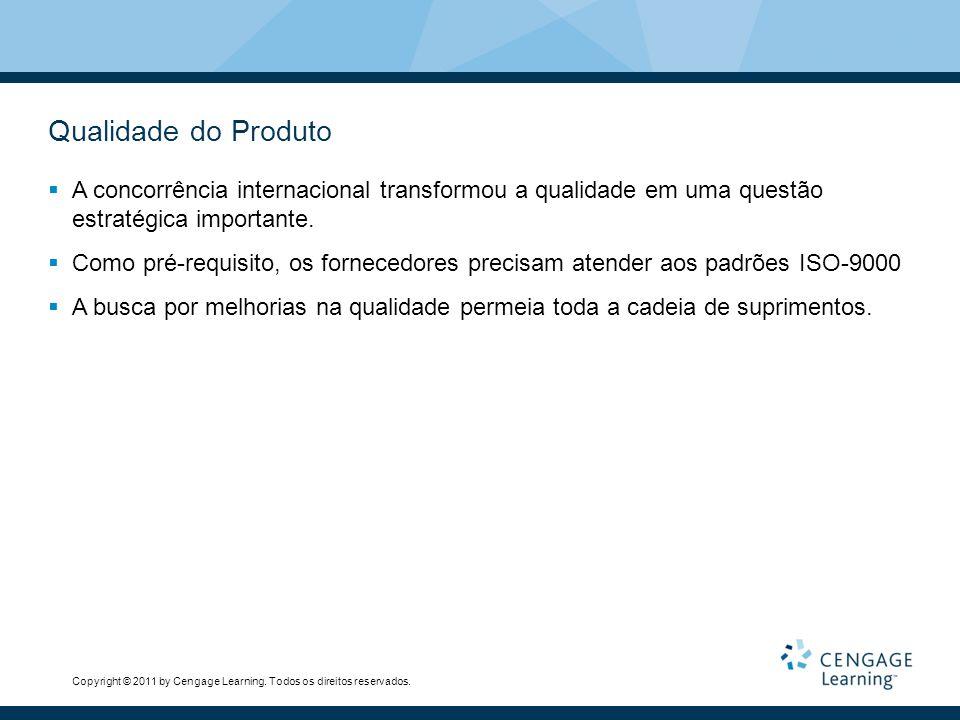 Qualidade do Produto A concorrência internacional transformou a qualidade em uma questão estratégica importante.