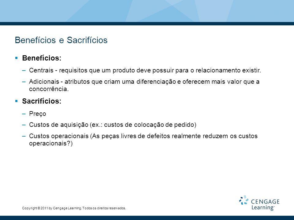 Benefícios e Sacrifícios