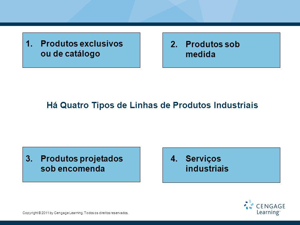 Há Quatro Tipos de Linhas de Produtos Industriais