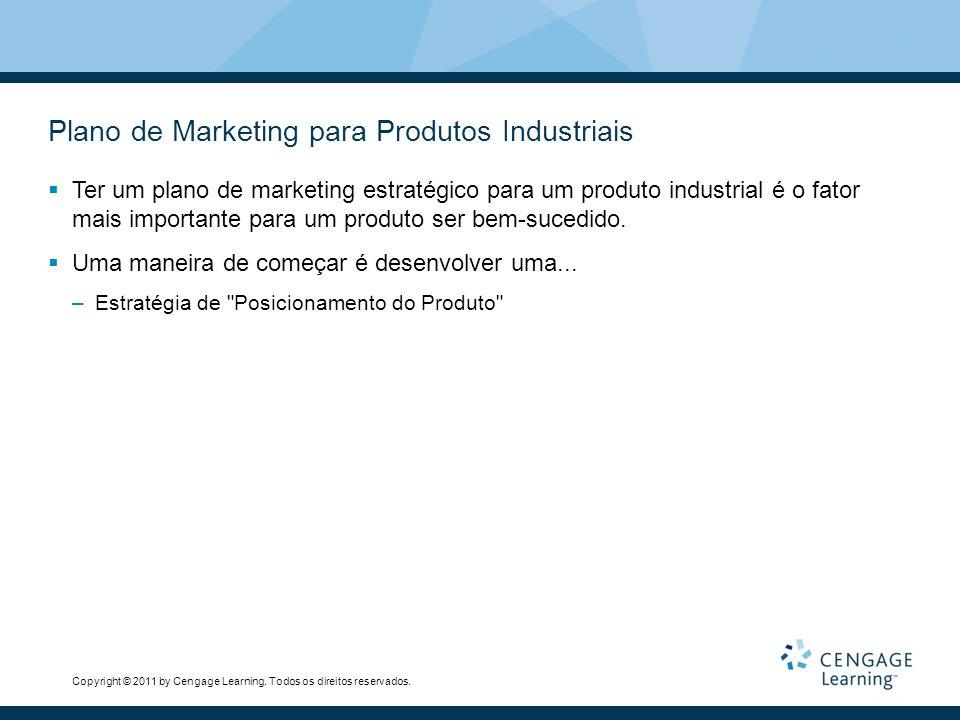Plano de Marketing para Produtos Industriais