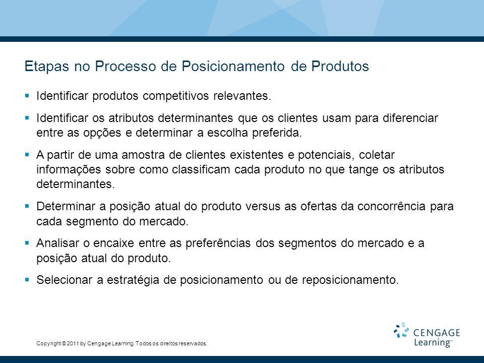 Etapas no Processo de Posicionamento de Produtos
