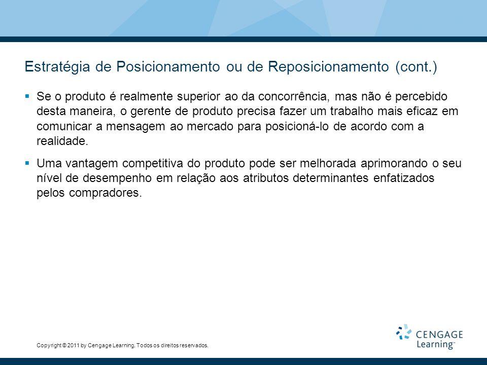 Estratégia de Posicionamento ou de Reposicionamento (cont.)