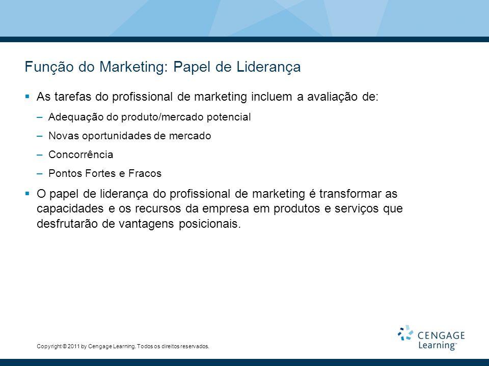 Função do Marketing: Papel de Liderança