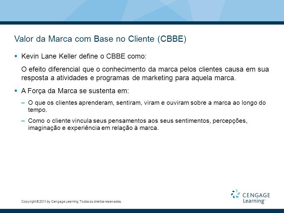 Valor da Marca com Base no Cliente (CBBE)