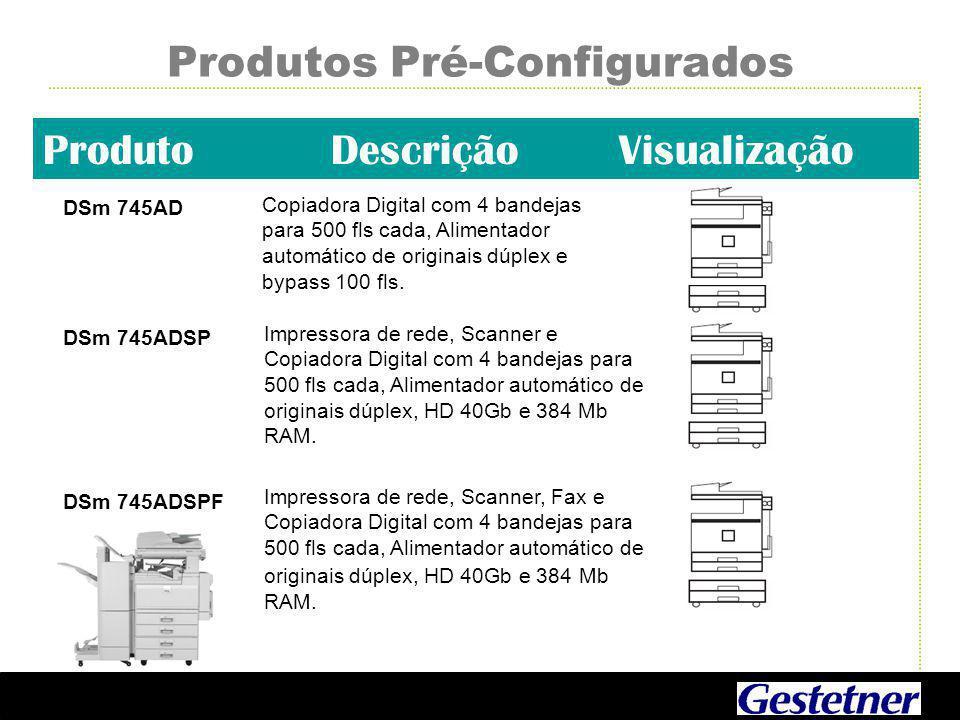 Produtos Pré-Configurados