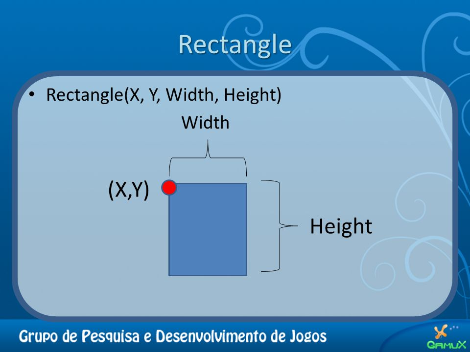 Rectangle Rectangle(X, Y, Width, Height) Width (X,Y) Height