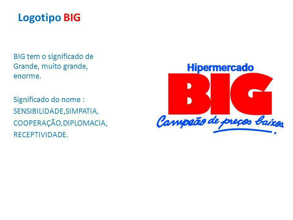 Logotipo BIG BIG tem o significado de Grande, muito grande, enorme.