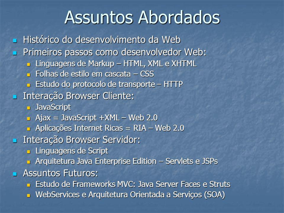 Assuntos Abordados Histórico do desenvolvimento da Web