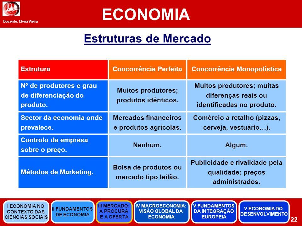 ECONOMIA Estruturas de Mercado Estrutura Concorrência Perfeita