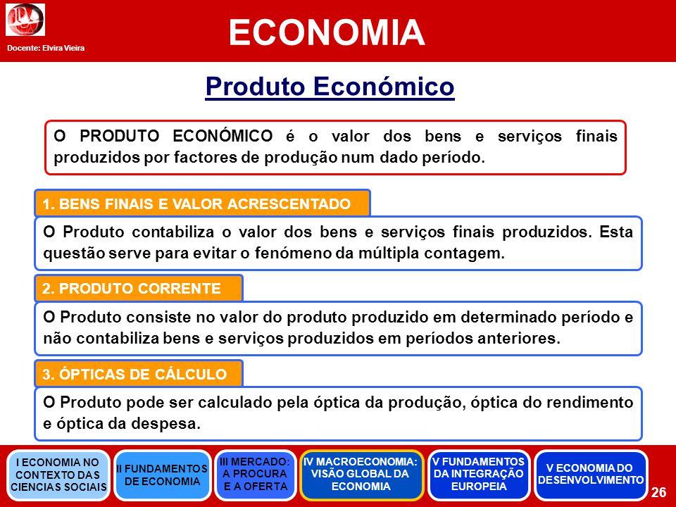 ECONOMIA Produto Económico