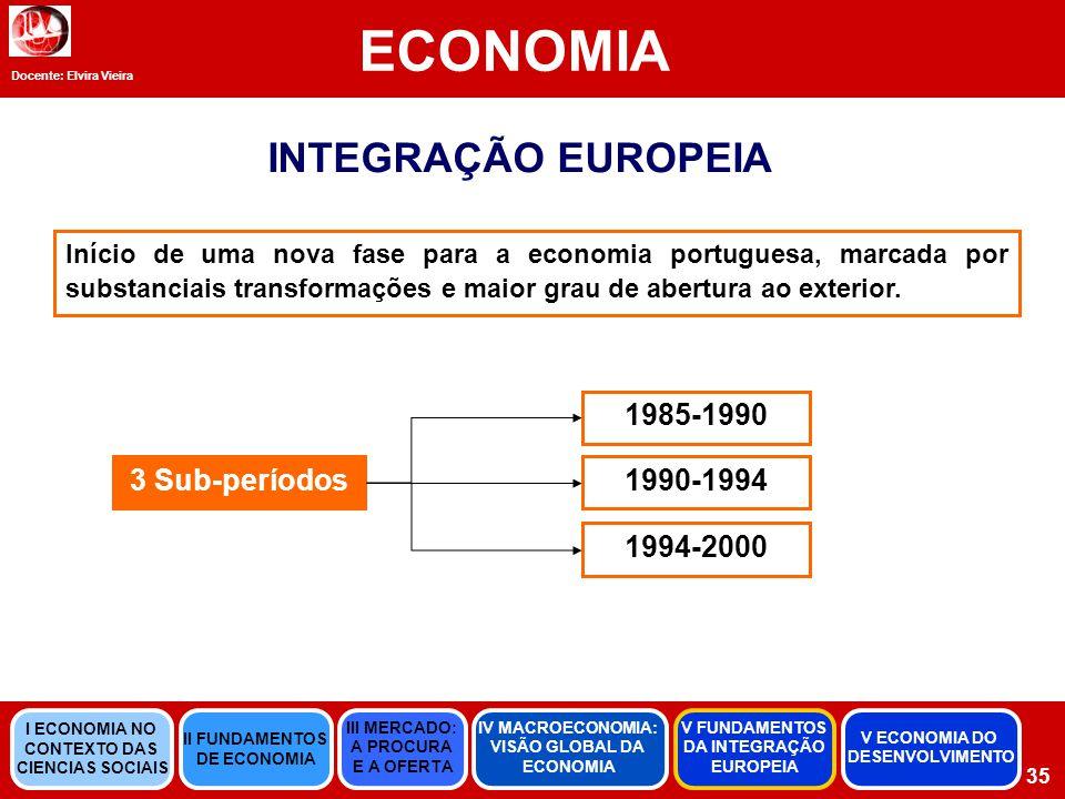 ECONOMIA INTEGRAÇÃO EUROPEIA 1985-1990 3 Sub-períodos 1990-1994