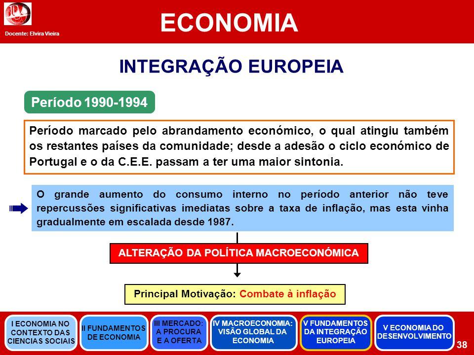 ECONOMIA INTEGRAÇÃO EUROPEIA Período 1990-1994