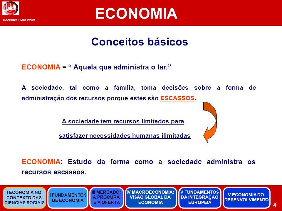 ECONOMIA Conceitos básicos ECONOMIA = Aquela que administra o lar.