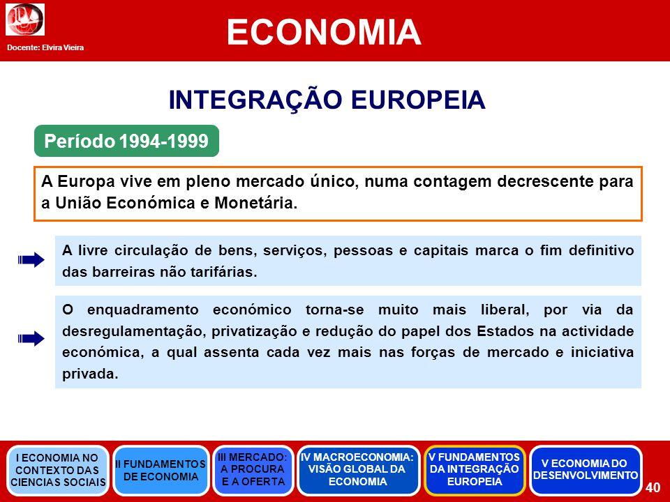 ECONOMIA INTEGRAÇÃO EUROPEIA Período 1994-1999