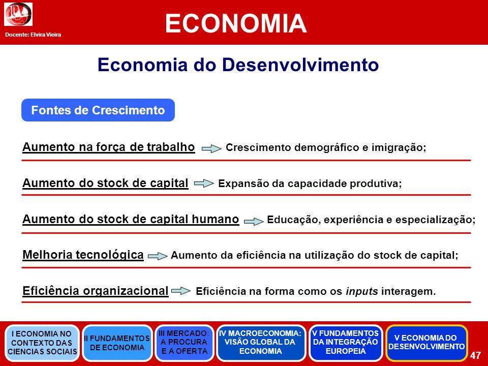 Economia do Desenvolvimento
