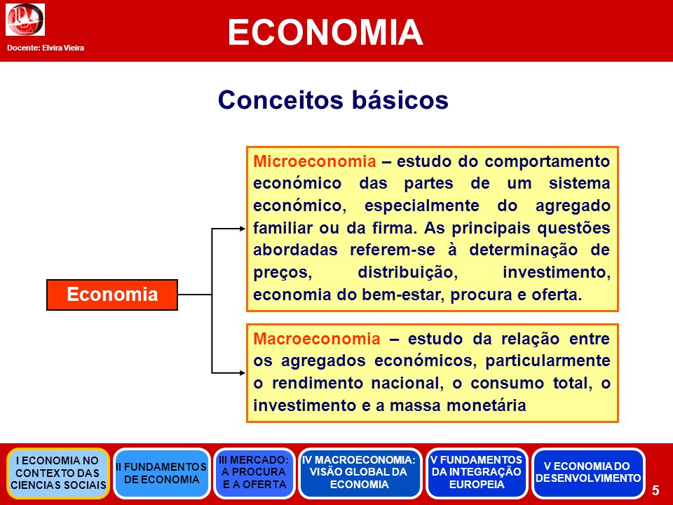 ECONOMIA Conceitos básicos Economia