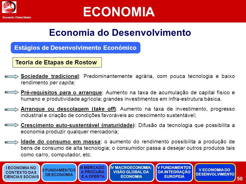 Economia do Desenvolvimento Estágios de Desenvolvimento Económico