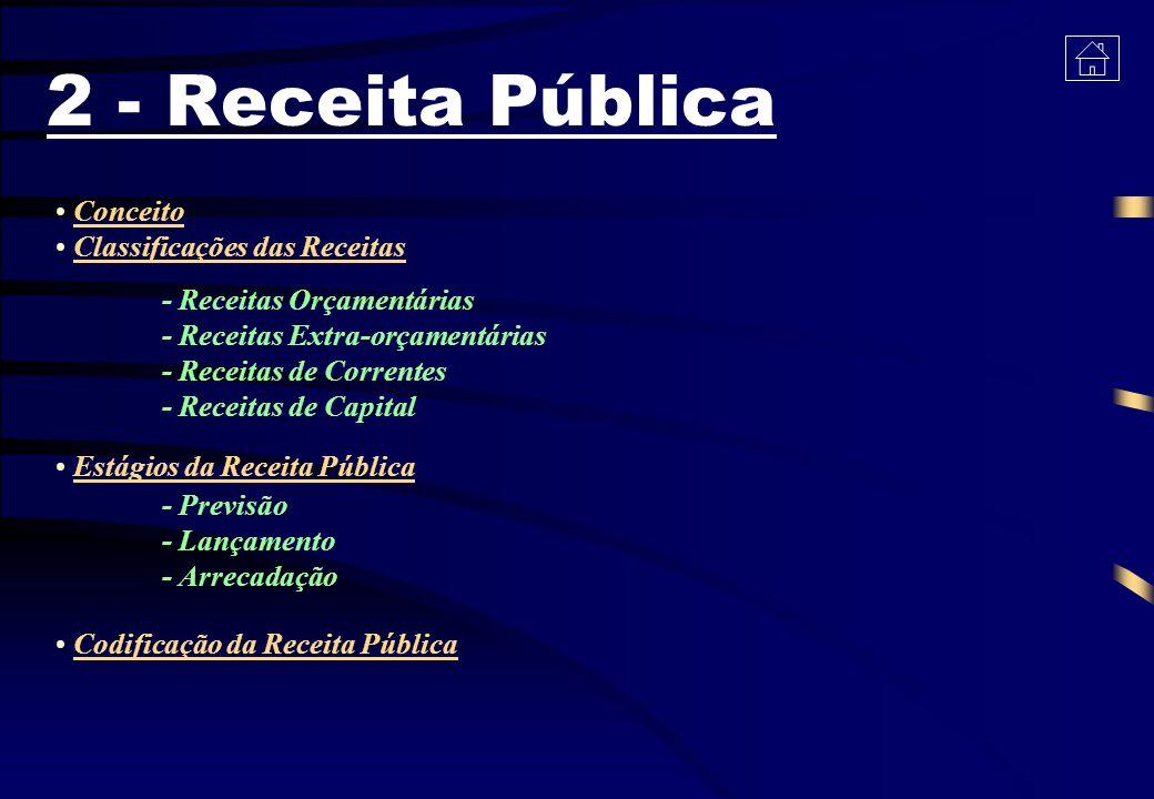 2 - Receita Pública Conceito Classificações das Receitas