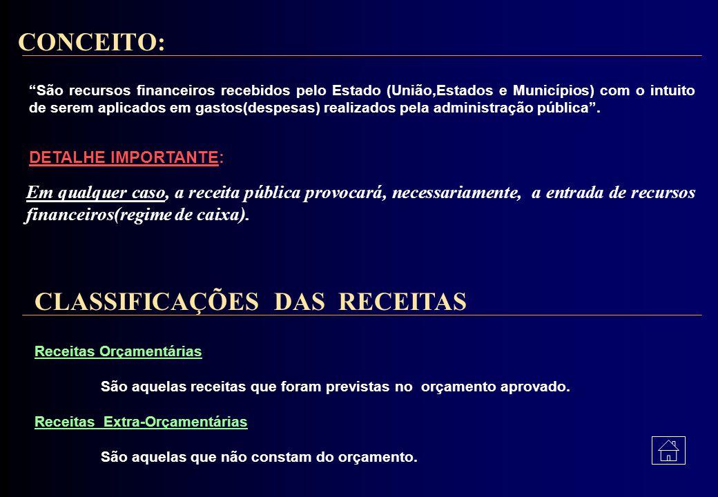 CLASSIFICAÇÕES DAS RECEITAS