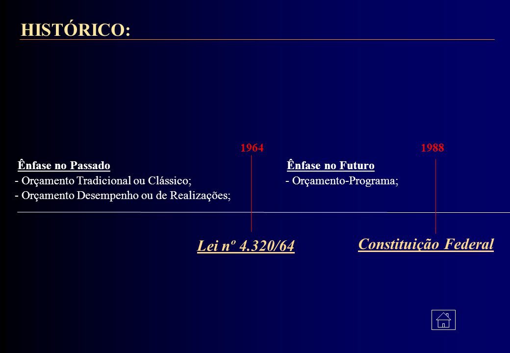 HISTÓRICO: Constituição Federal Lei nº 4.320/64