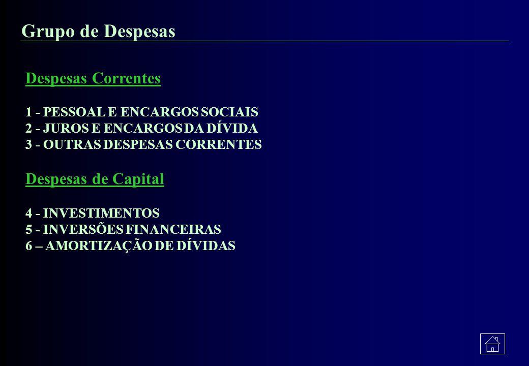 Grupo de Despesas Despesas Correntes Despesas de Capital