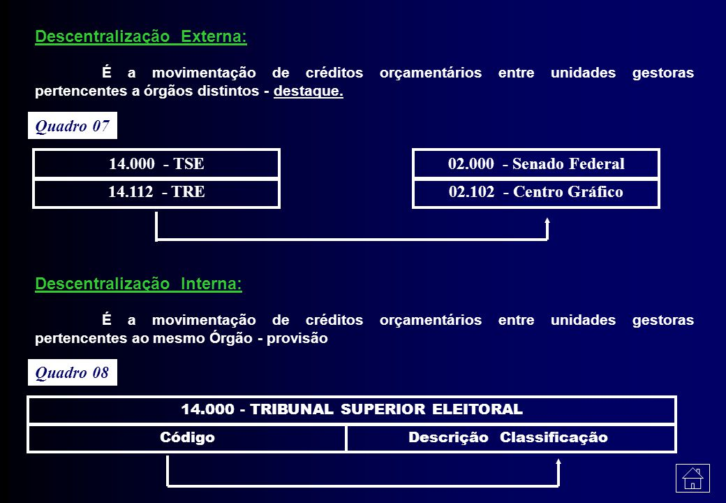 14.000 - TRIBUNAL SUPERIOR ELEITORAL
