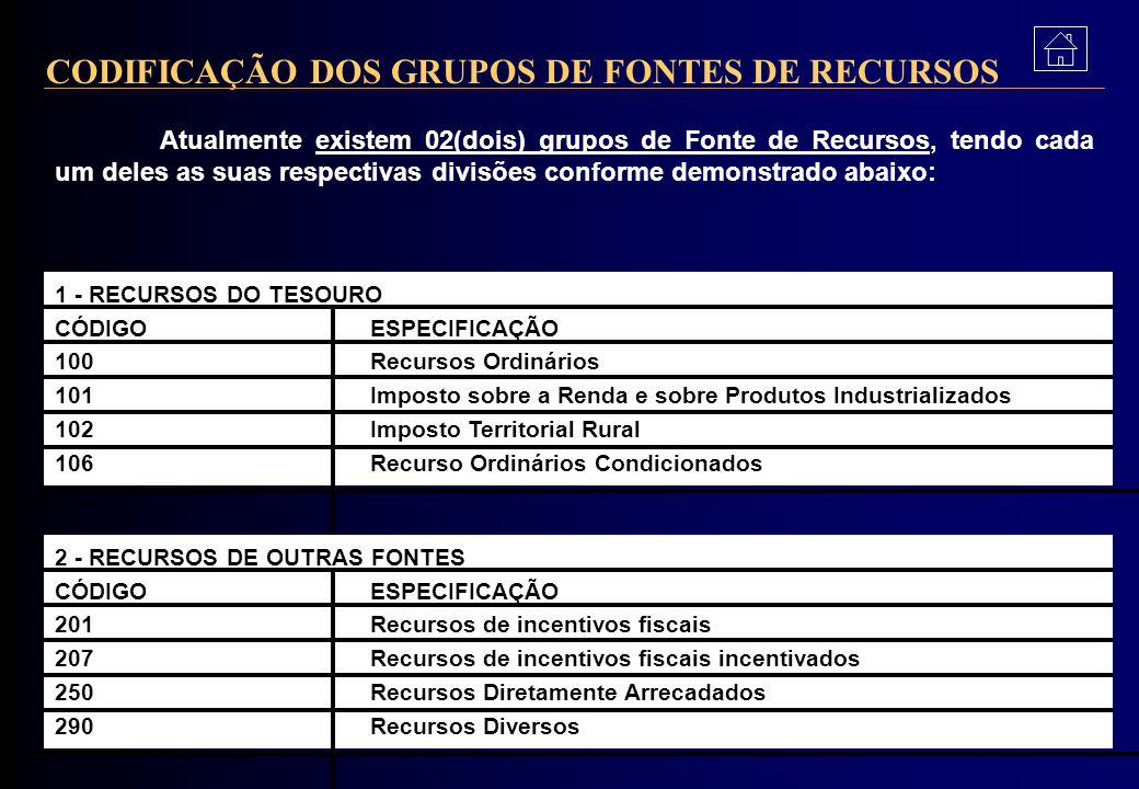 CODIFICAÇÃO DOS GRUPOS DE FONTES DE RECURSOS