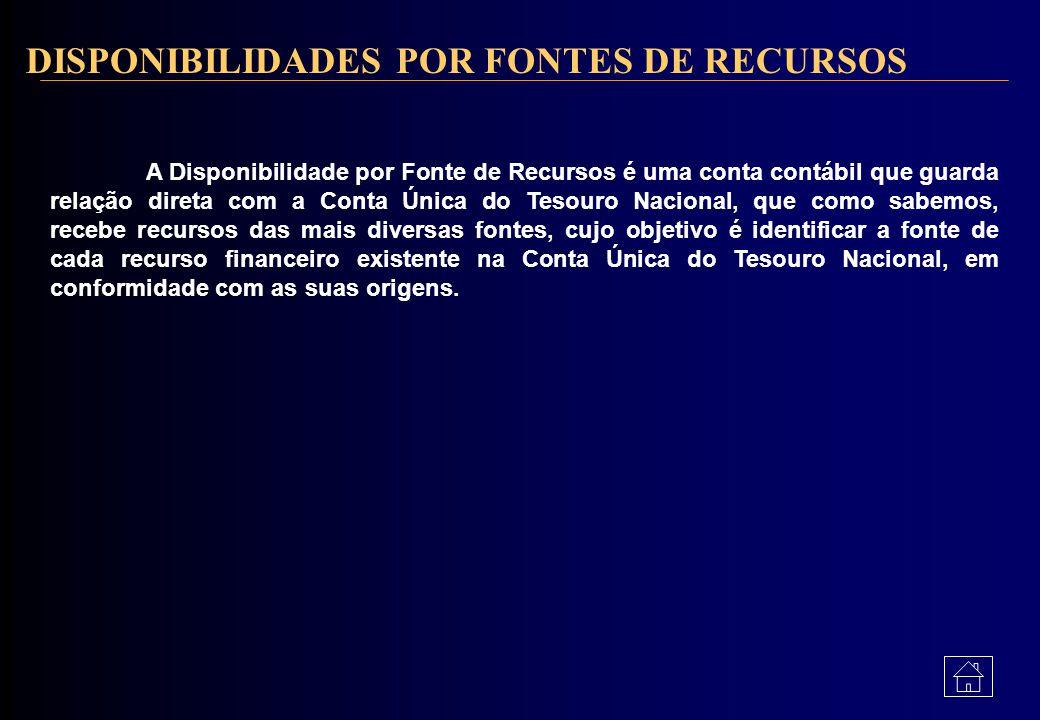 DISPONIBILIDADES POR FONTES DE RECURSOS