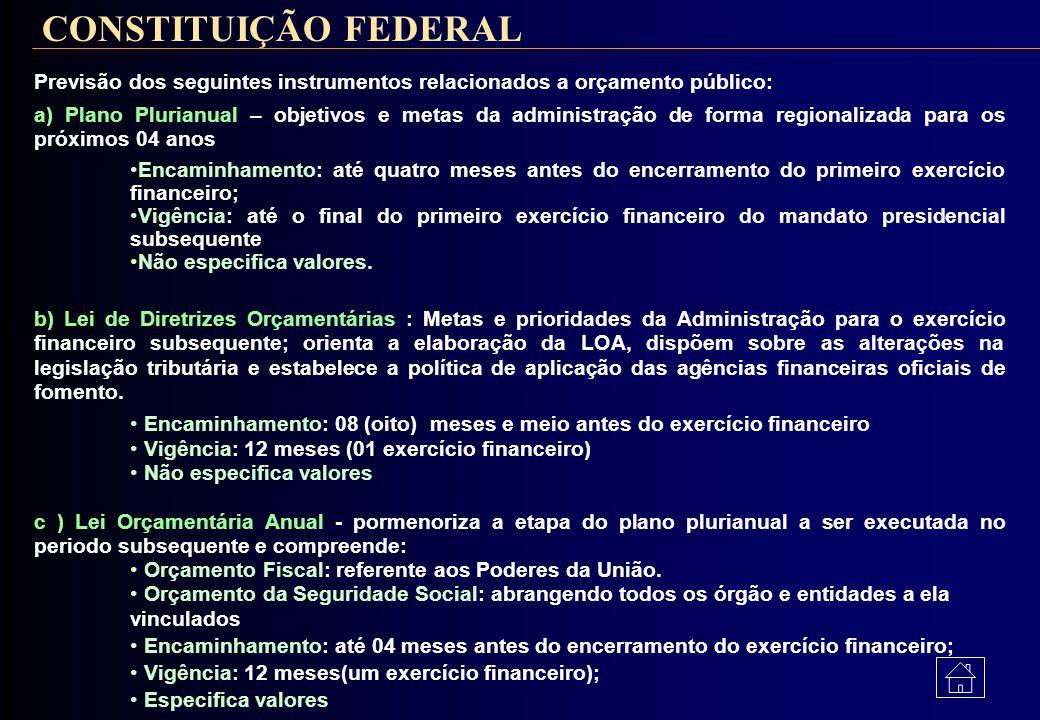 CONSTITUIÇÃO FEDERAL Previsão dos seguintes instrumentos relacionados a orçamento público:
