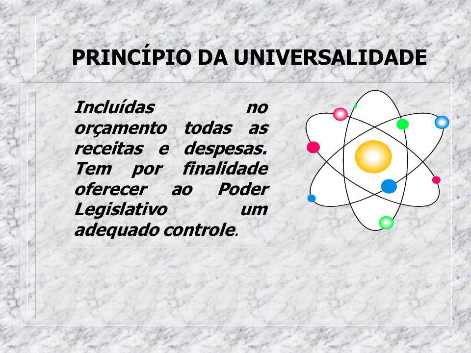 PRINCÍPIO DA UNIVERSALIDADE