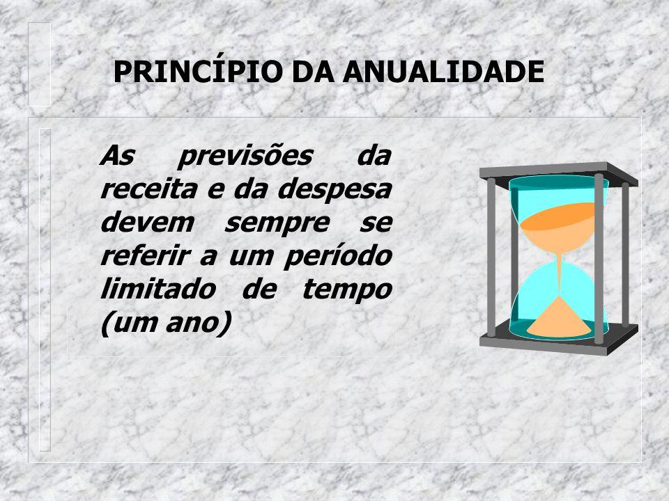 PRINCÍPIO DA ANUALIDADE