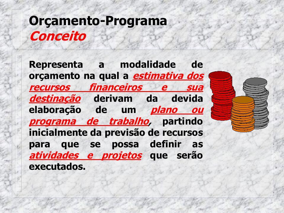 Orçamento-Programa Conceito