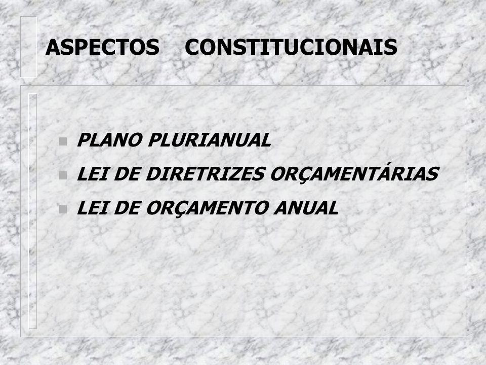ASPECTOS CONSTITUCIONAIS