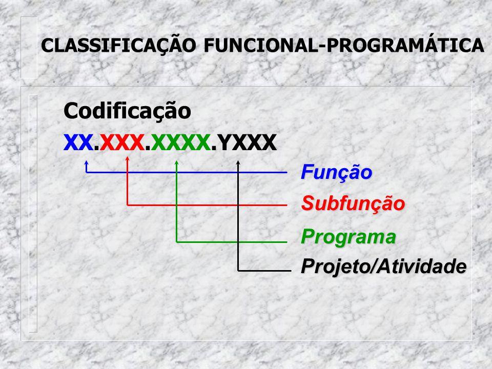 CLASSIFICAÇÃO FUNCIONAL-PROGRAMÁTICA