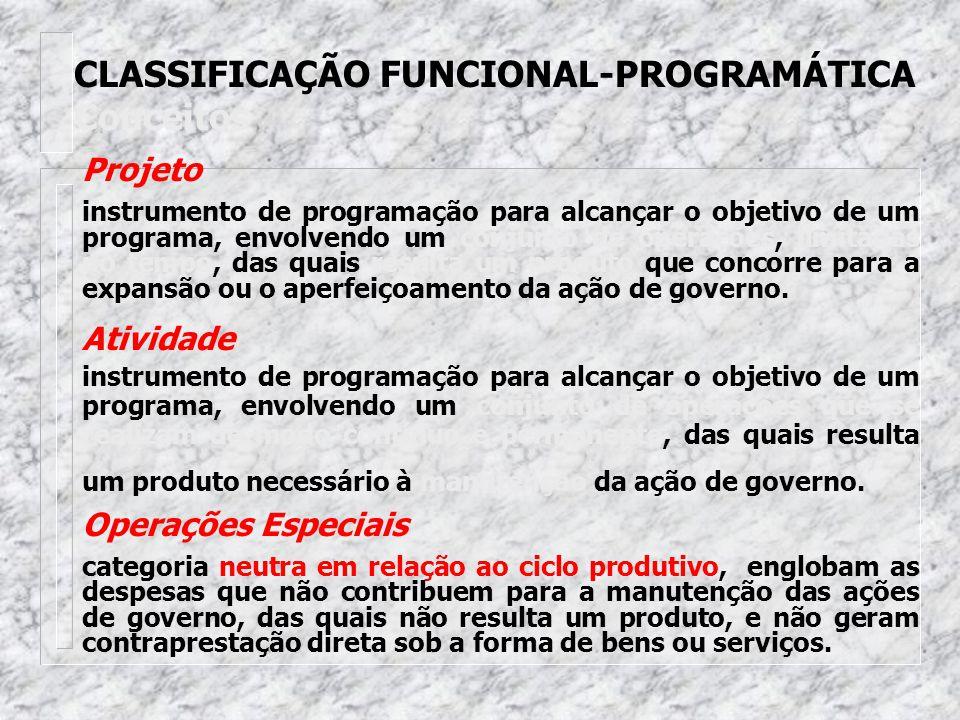 CLASSIFICAÇÃO FUNCIONAL-PROGRAMÁTICA Conceitos