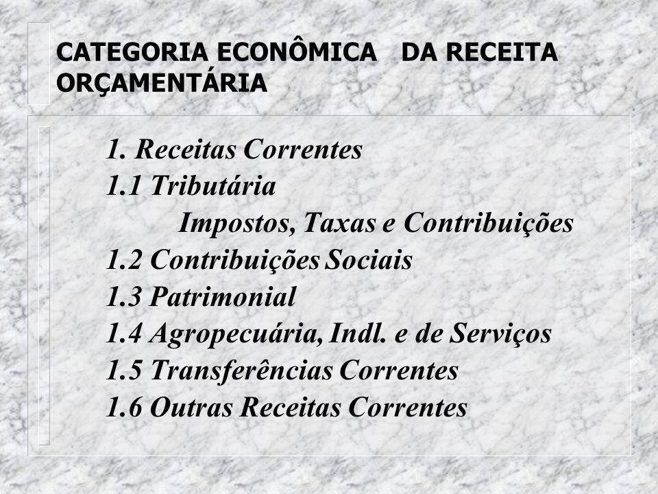 CATEGORIA ECONÔMICA DA RECEITA ORÇAMENTÁRIA