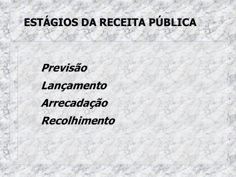 ESTÁGIOS DA RECEITA PÚBLICA