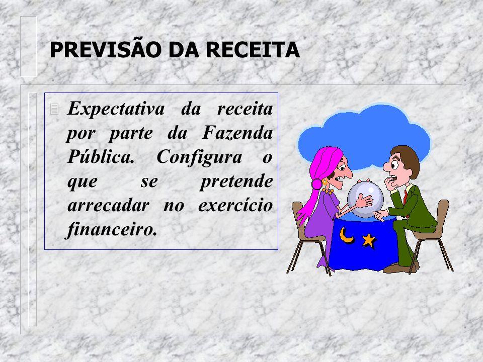 PREVISÃO DA RECEITA Expectativa da receita por parte da Fazenda Pública.