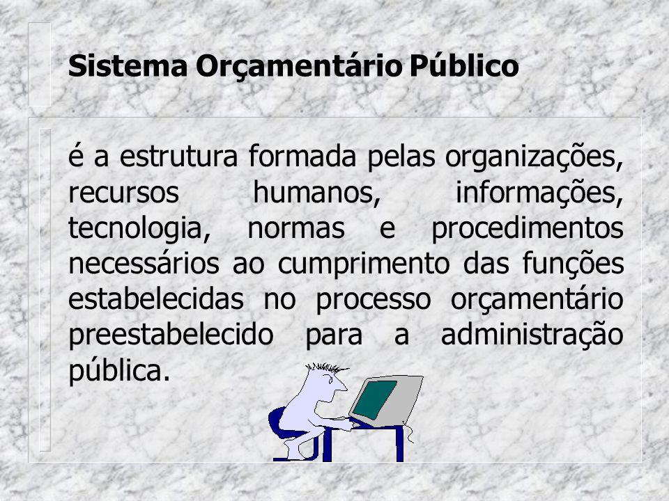 Sistema Orçamentário Público