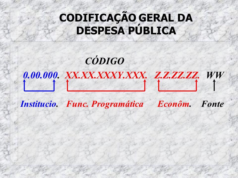 CODIFICAÇÃO GERAL DA DESPESA PÚBLICA