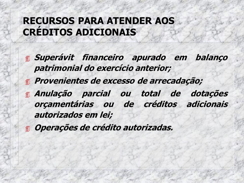 RECURSOS PARA ATENDER AOS CRÉDITOS ADICIONAIS